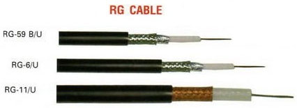 rg cable